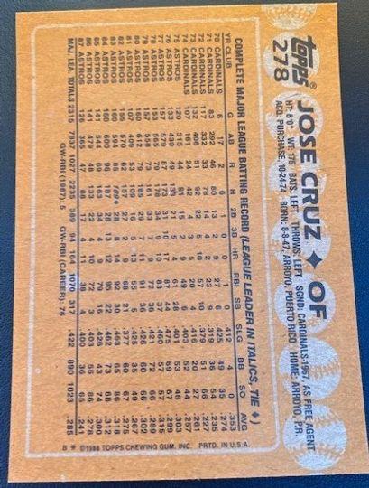 1988 Topps Astros Jose Cruz 278 Item Image